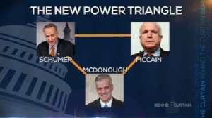 The New Power Triangle_McCain, Schumer, McDonough